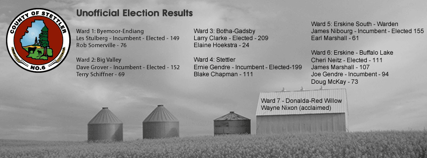 Unofficial Election 2017 Results